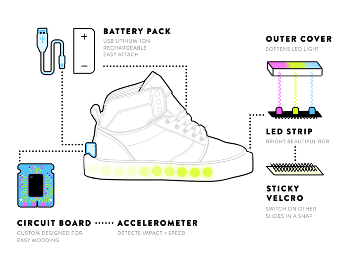 blinky shoes 3